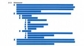Wob-verzoek DRIS-deal resulteert in kafkadocumenten