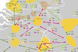 Eindhoven als internationale draaischijf