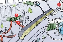 KiM: ov verandert door zelfrijdende auto