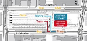 Toekomstige looproutes Amsterdam Zuid