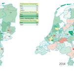 OV-Klantenbarometer 2015-2014