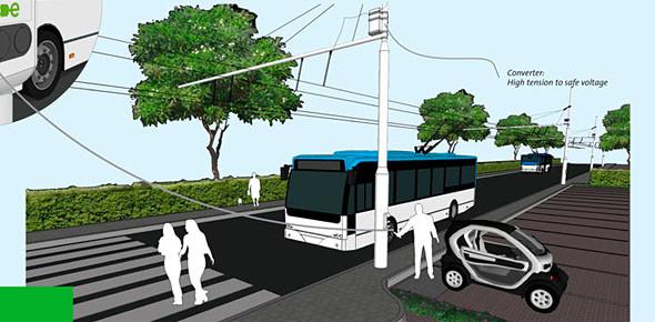 Vossloh Kiepe kan trolley 2.0 gaan bouwen