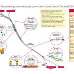 Verbouwing sporen Utrecht