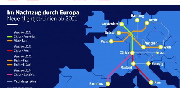 Impuls voor Europees nachttreinnetwerk