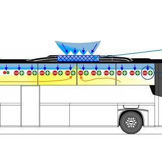 VDL-bussen veiliger met extra luchtventilatie