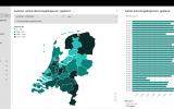'Data kunnen bruikbare inzichten opleveren'